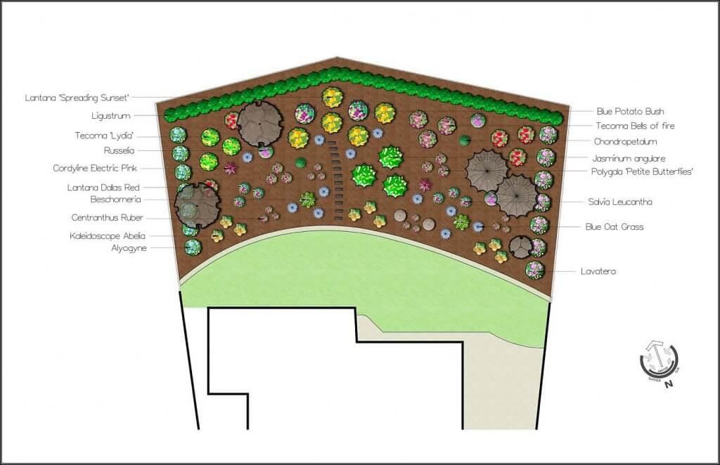 Steep Slope Plant Design
